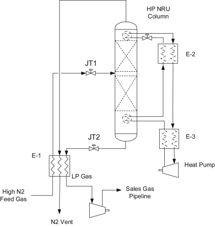 Cryogenic Distillation - an overview | ScienceDirect Topics