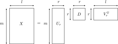 singular value decomposition - an overview   ScienceDirect