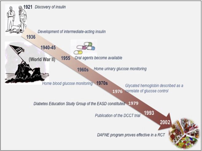 guia diabetes ada 2020 pdf