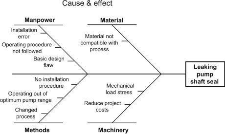 Bad Actor - an overview | ScienceDirect Topics
