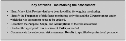Risk Management Guide - an overview | ScienceDirect Topics