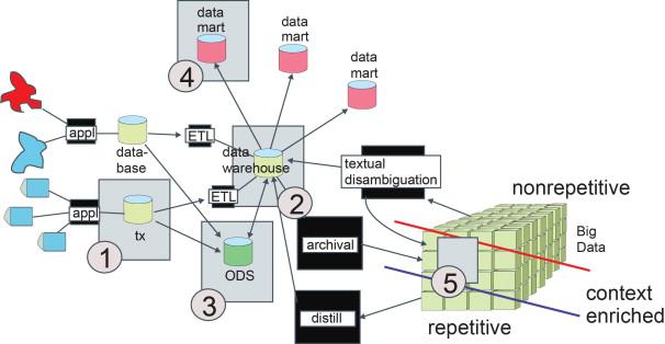 Granular Data - an overview | ScienceDirect Topics