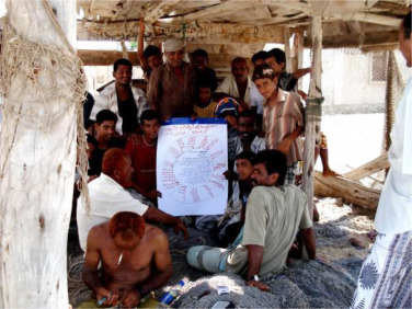 Participatory Rural Appraisal - an overview | ScienceDirect