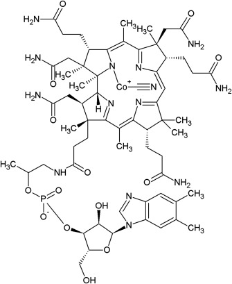 Cyanocobalamin - an overview