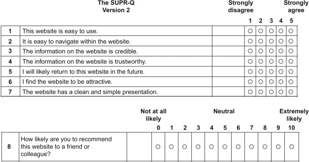 Net Promoter Score - an overview | ScienceDirect Topics