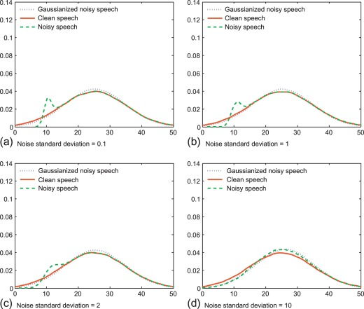 gaussian mixture model - an overview | ScienceDirect Topics