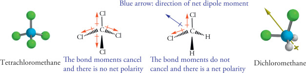 Bond Moment An Overview Sciencedirect Topics