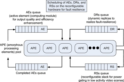 Function Computation - an overview | ScienceDirect Topics