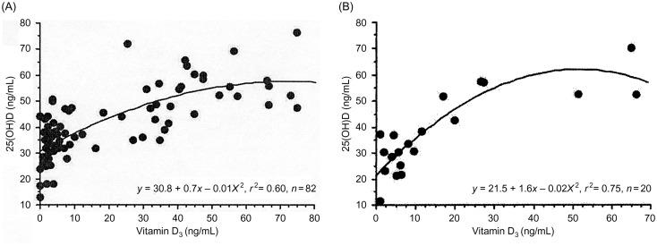nasonex vs astelin