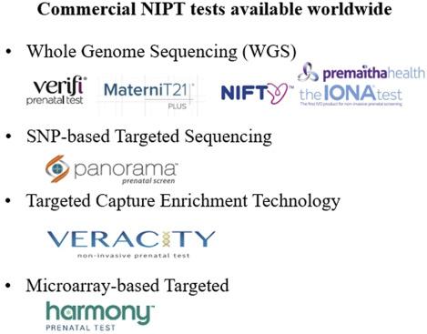 Noninvasive Cell-Free DNA Prenatal Testing for Fetal