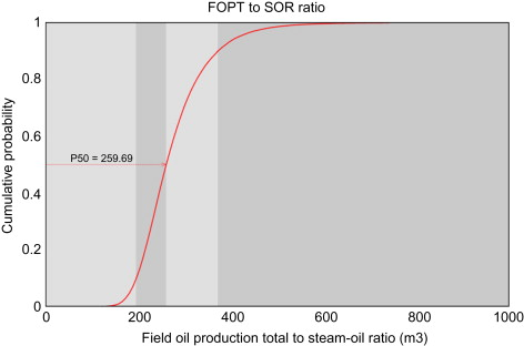 Bitumen Recovery - an overview | ScienceDirect Topics