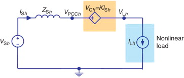 Single-Phase Equivalent Circuit - an overview | ScienceDirect Topics