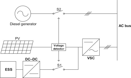Uninterruptible Power Systems - an overview | ScienceDirect