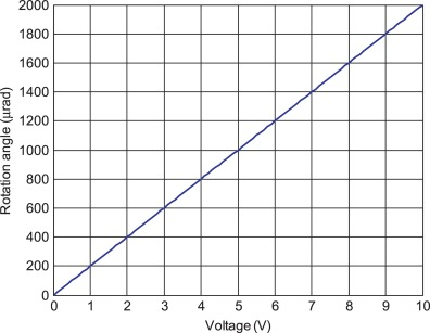 temperature calibration an overview sciencedirect topics