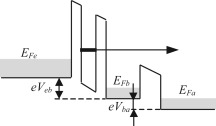 Optoelectronics - an overview | ScienceDirect Topics