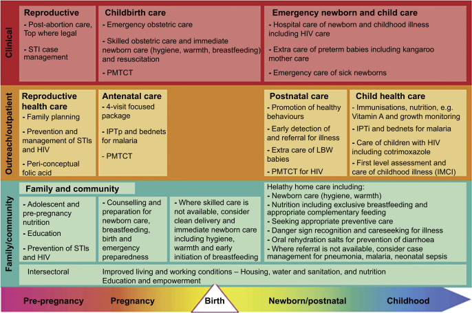 Obstetric Operation - an overview | ScienceDirect Topics