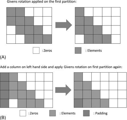 Rotation Matrix - an overview   ScienceDirect Topics