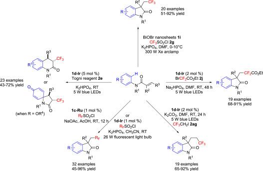 Potassium Cyanide - an overview | ScienceDirect Topics