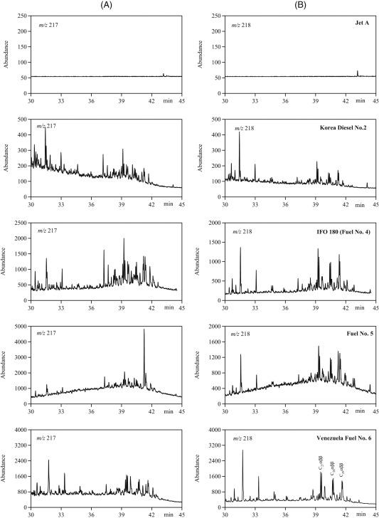 Petroleum biomarker fingerprinting for oil spill