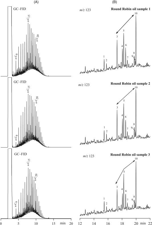Gc Ms Diagram Pdf - Wiring Diagrams List