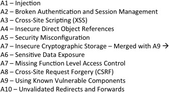 Securing Web Applications, Services, and Servers - ScienceDirect
