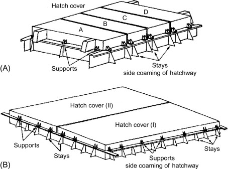 Hatch Covers - an overview | ScienceDirect Topics