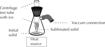 3 s2.0 B9780128038932500103 f10 09 9780128038932 - When Is Purification By Sublimation Applicable