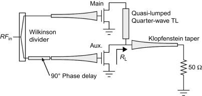 Broadband Amplifier - an overview | ScienceDirect Topics