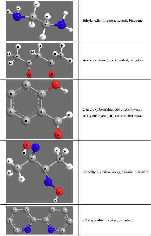 Covalent Bond An Overview ScienceDirect Topics
