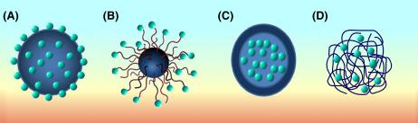 Nanopesticides Pdf