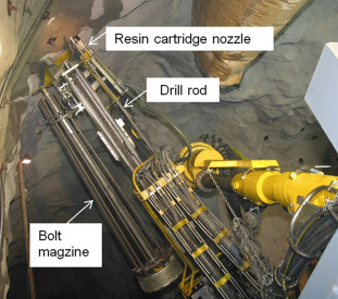 Rock Drill - an overview | ScienceDirect Topics