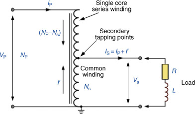 Primary Winding - an overview | ScienceDirect Topics
