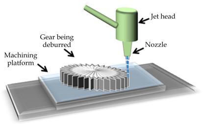 water jet machining - an overview | ScienceDirect Topics