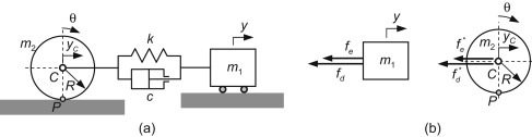 Newton's Second Law of Motion - an overview | ScienceDirect