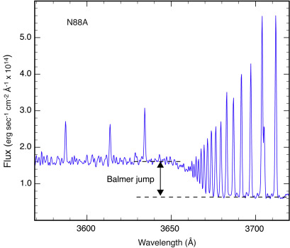 Electron Kappa Distributions In Astrophysical Nebulae Sciencedirect