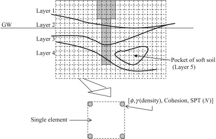 Finite Element Method - an overview | ScienceDirect Topics