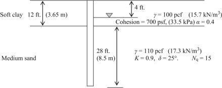 Pile Diameter - an overview   ScienceDirect Topics