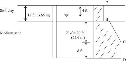 Pile Diameter - an overview | ScienceDirect Topics
