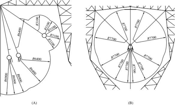 External Insulation Characteristics of UHV AC Power