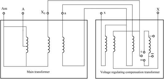 UHVAC Substation and Main Electrical Equipment - ScienceDirect on