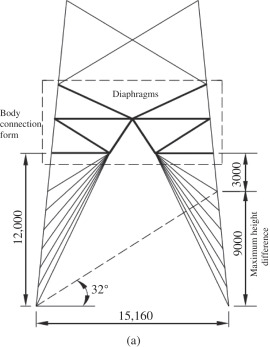 UHV AC Transmission Lines - ScienceDirect