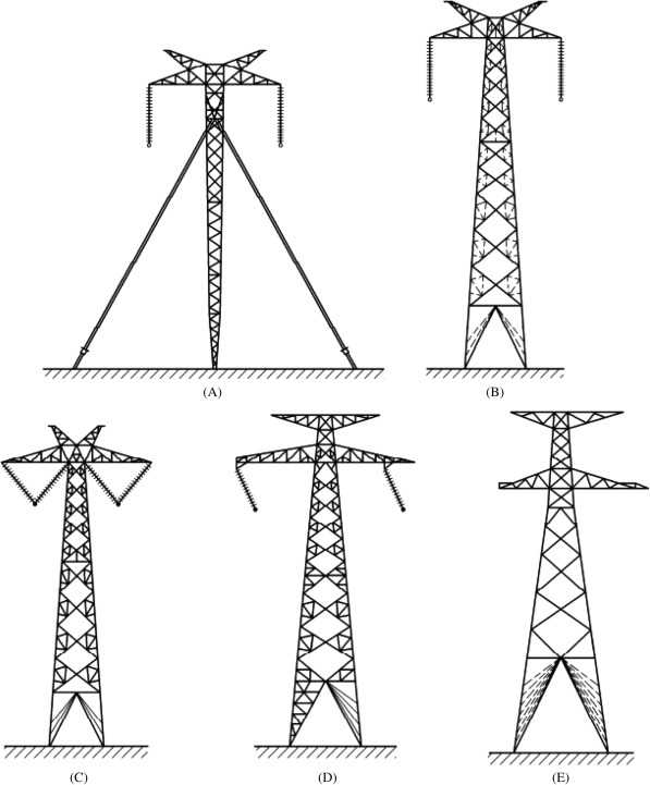 Guyed Tower - an overview   ScienceDirect Topics