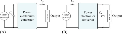 Power Electronics Converters An Overview Sciencedirect