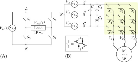 Power Electronics Converters—An Overview - ScienceDirect