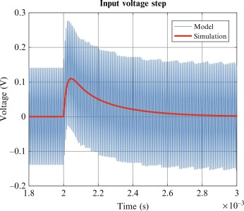 Circuit Simulation - an overview | ScienceDirect Topics