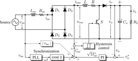 Single-Phase Diode Rectifier - an overview | ScienceDirect Topics