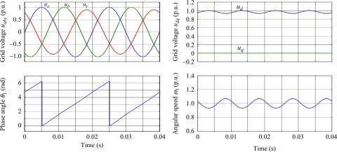 Phase Detector - an overview | ScienceDirect Topics