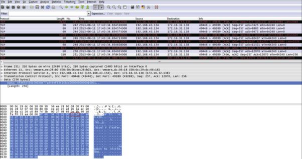 Investigating America Online Instant Messaging Application: Data
