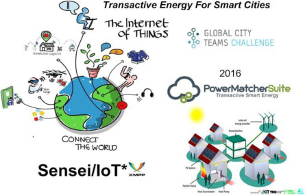 Internet of things (IoT) for smart energy systems