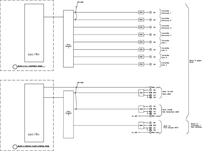 Request To Exit Wiring Diagram from ars.els-cdn.com